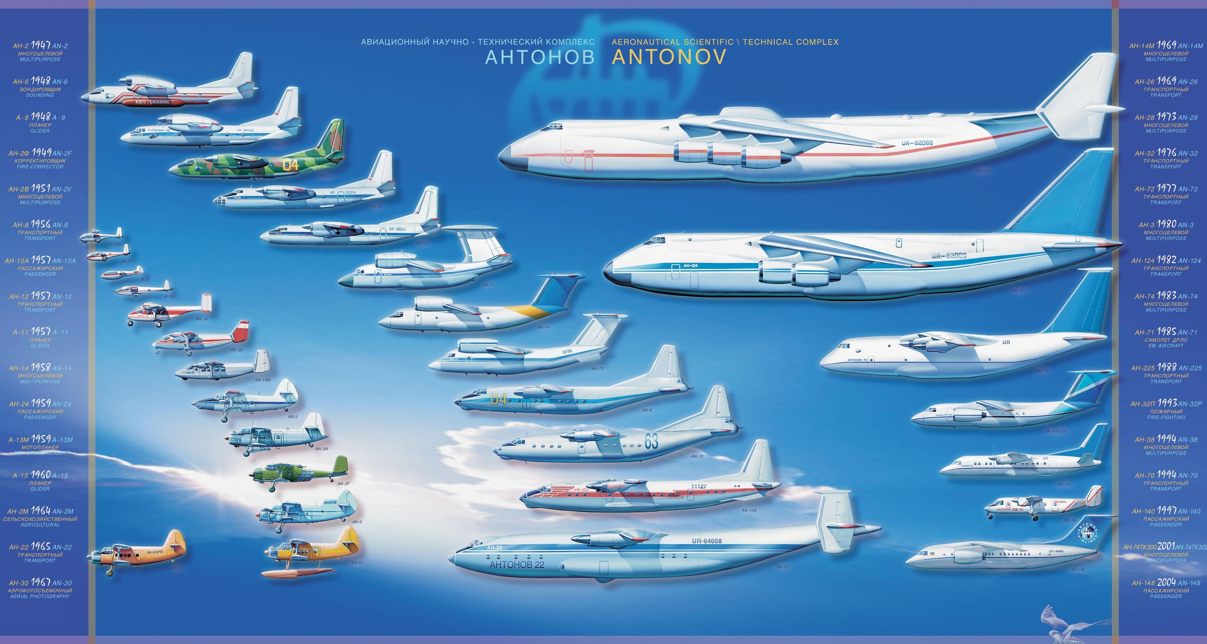 antonov-transportnyy-samolet.jpg