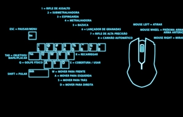 Картинка lights, gamer, mouse, keyboard, instructions in Spanish