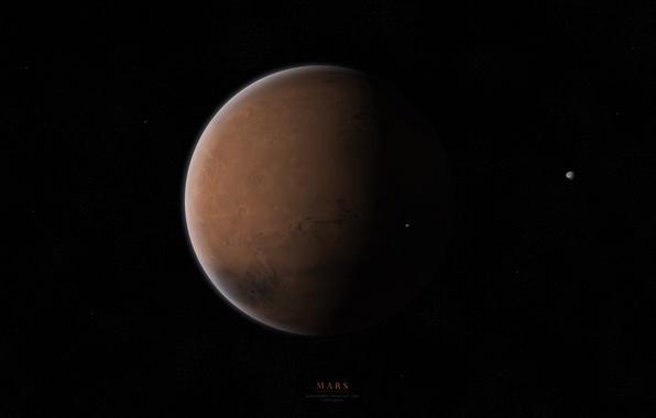 Картинка звезды, планета, Марс, спутники, Деймос, Фобос