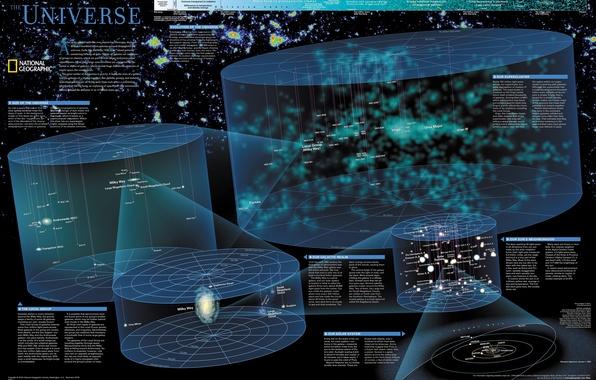 Картинка Вселенная, Звёзды, Галактики