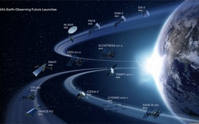 Картинка earth, nasa, future observation satellites