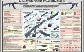 Картинка Пулемет, Калашникова, Ручной, Схема, РПК 74М, ТТХ