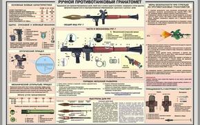 Картинка Схема, РПГ-7, Гранатомёт