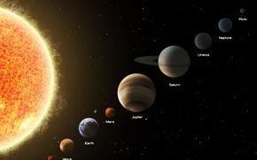 Картинка Saturn, Earth, Neptune, Venus, Uranus, Jupiter, Mars and Mercury.